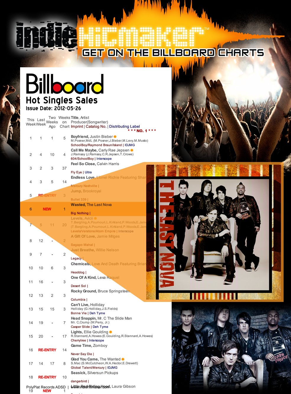 http://www.billboard.biz/bbbiz/charts/search/detailed_chart_dis