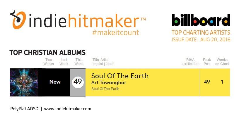 Indiehitmaker_Weekly_Charts_Billboard_082016_ArtTawanghar