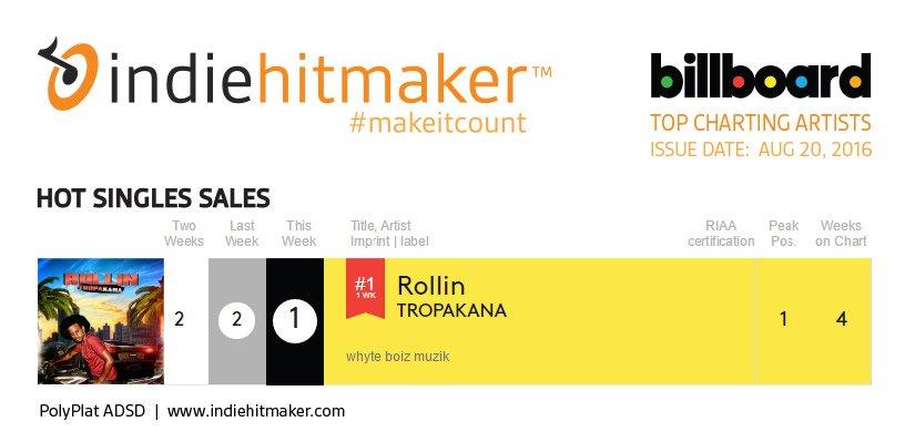 Indiehitmaker_Weekly_Charts_Billboard_082016_TROPAKANA