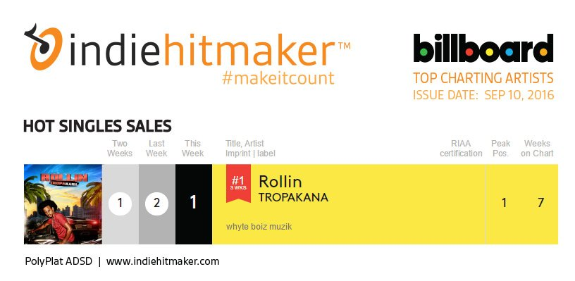 Indiehitmaker_Weekly_Charts_Billboard_091016_TROPAKANA