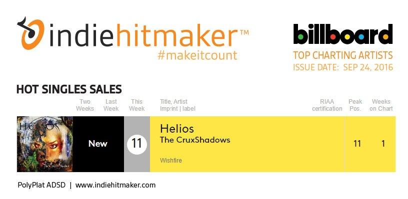 Indiehitmaker_Weekly_Charts_Billboard_092416_TheCruxshadows (1)