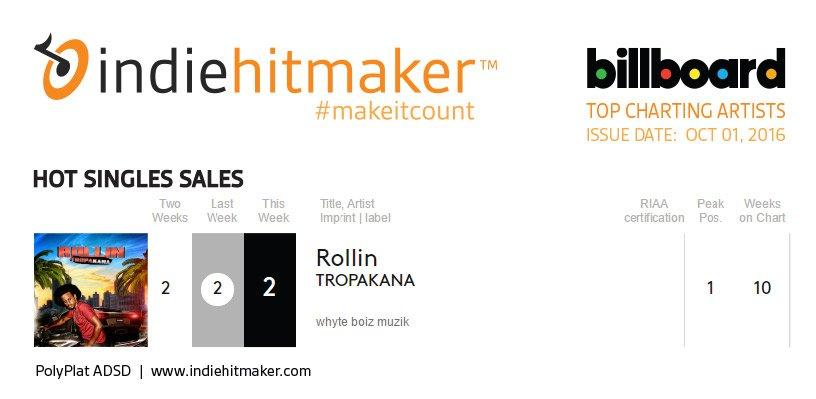 Indiehitmaker_Weekly_Charts_Billboard_100116_TROPAKANA