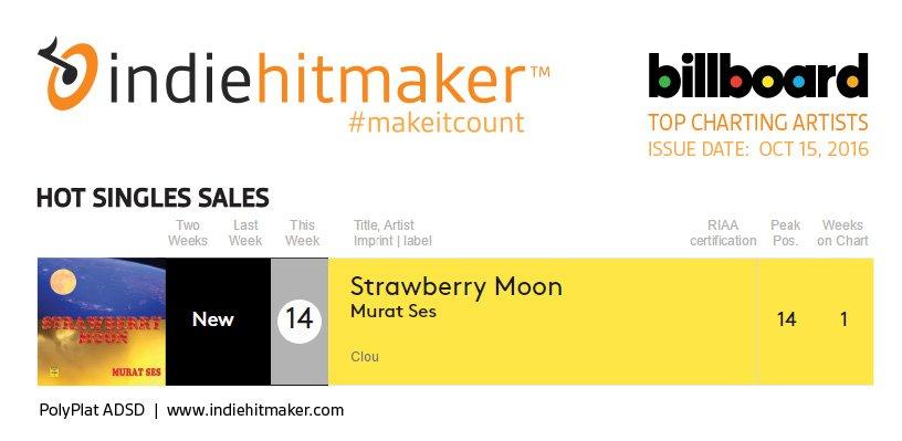Indiehitmaker_Weekly_Charts_Billboard_101516_MuratSes