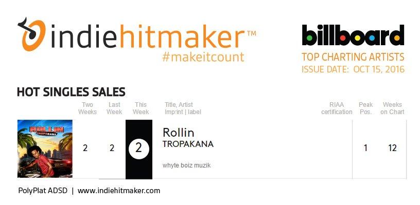 Indiehitmaker_Weekly_Charts_Billboard_101516_TROPAKANA