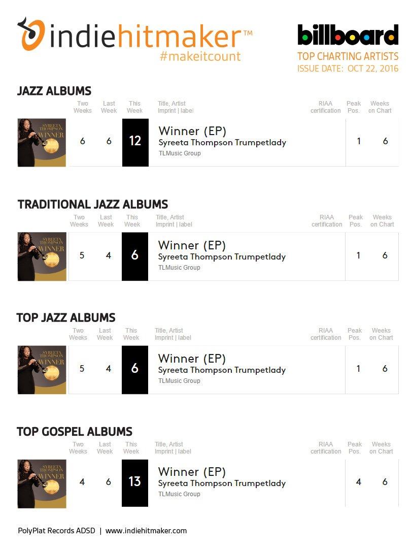 Indiehitmaker_Weekly_Charts_Billboard_102216_SyreetaThompson