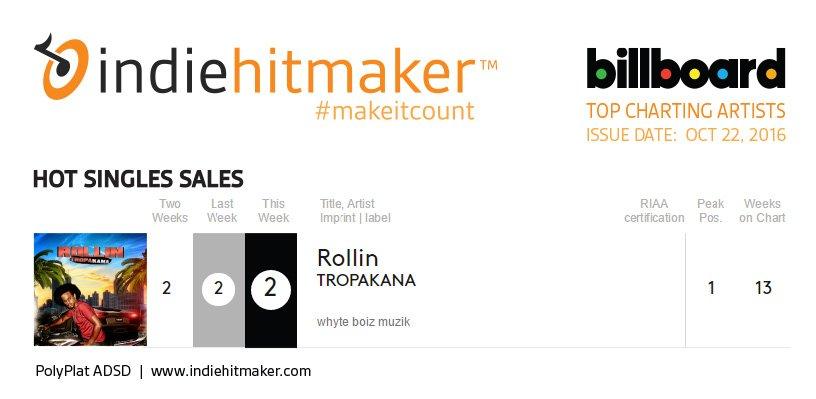 Indiehitmaker_Weekly_Charts_Billboard_102216_TROPAKANA