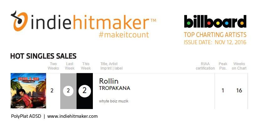 Indiehitmaker_Weekly_Charts_Billboard_111216_TROPAKANA (1)