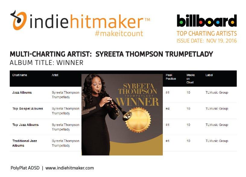 Indiehitmaker_Weekly_Charts_Billboard_111916_SyreetaThompson
