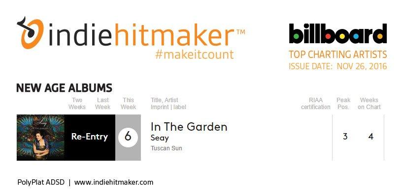 Indiehitmaker_Weekly_Charts_Billboard_112616_SEAY
