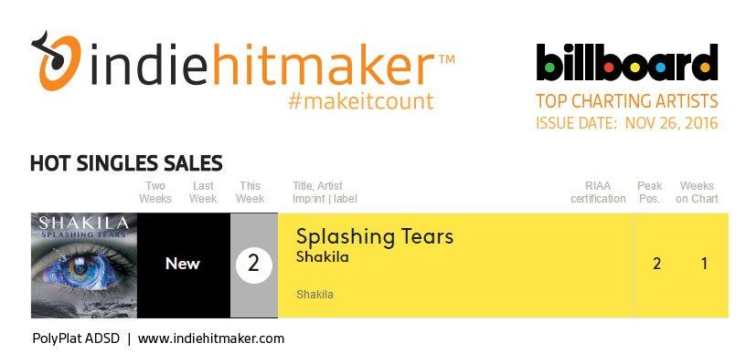 Indiehitmaker_Weekly_Charts_Billboard_112616_Shakila