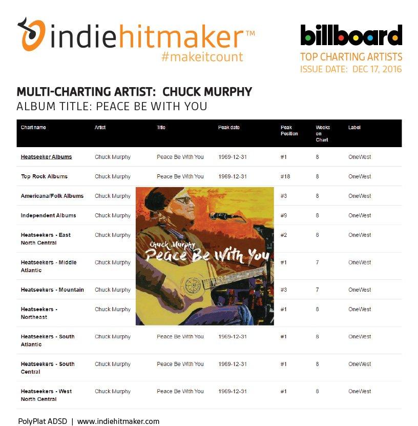 Indiehitmaker_Weekly_Charts_Billboard_121716_ChuckMurphy