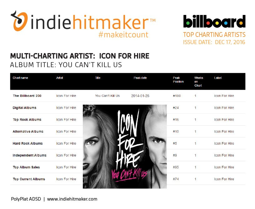 Indiehitmaker_Weekly_Charts_Billboard_121716_IconForHire
