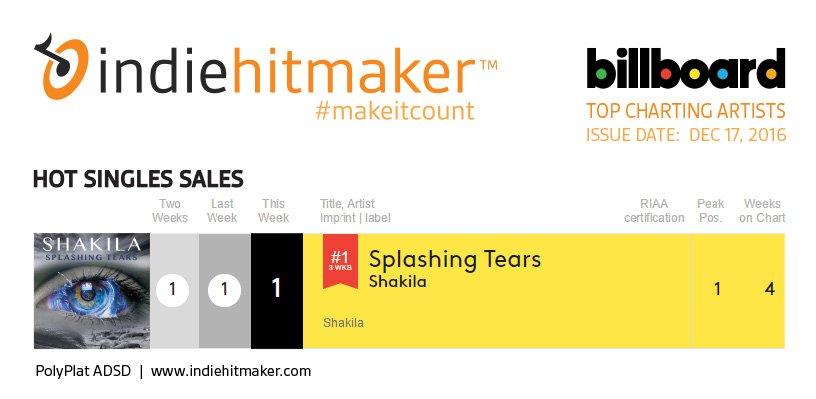 Indiehitmaker_Weekly_Charts_Billboard_121716_Shakila