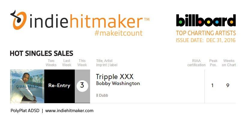 Indiehitmaker_Weekly_Charts_Billboard_123116_BobbyWashington