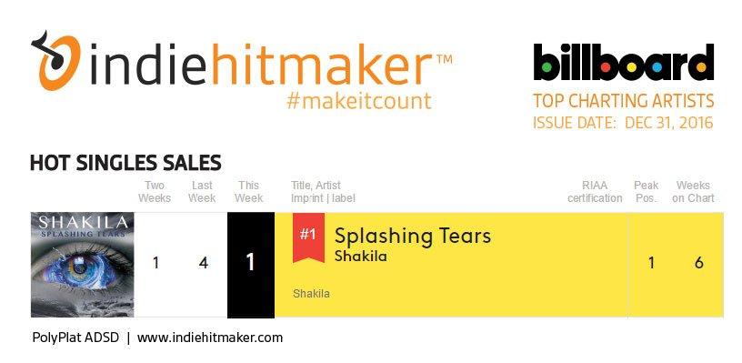 Indiehitmaker_Weekly_Charts_Billboard_123116_Shakila
