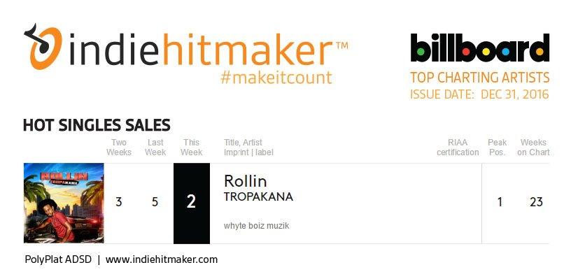 Indiehitmaker_Weekly_Charts_Billboard_123116_TROPAKANA