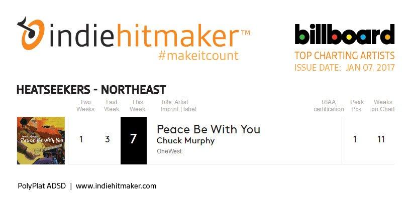 Indiehitmaker_Weekly_Charts_Billboard_010717_ChuckMurphy