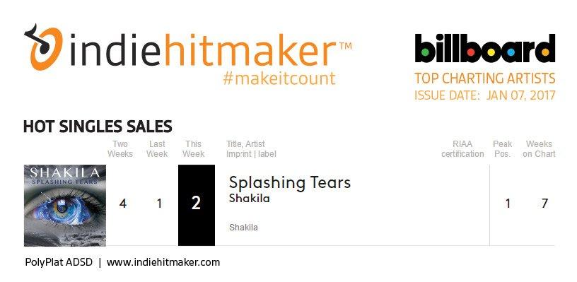 Indiehitmaker_Weekly_Charts_Billboard_010717_Shakila