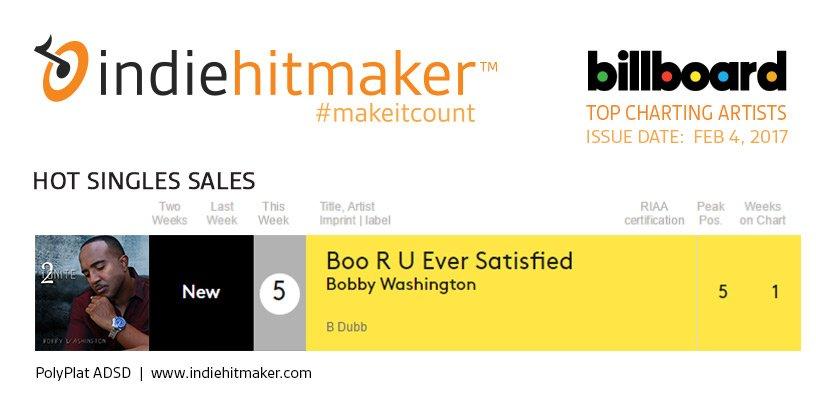 Indiehitmaker_Weekly_Charts_Billboard_020417_Bobbywashington