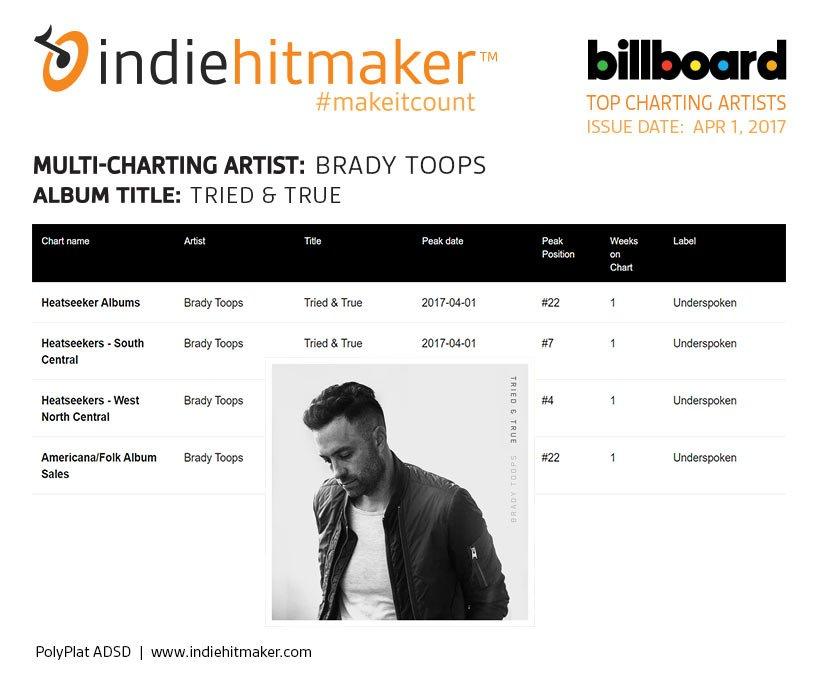 Brady Toops debuts on Billboard