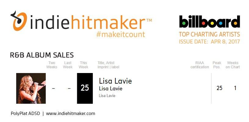 Lisa Lavie - HB-155 - Artist