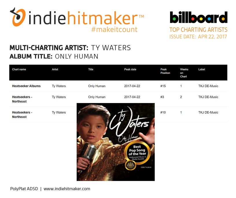 Ty Waters second week on Billboard