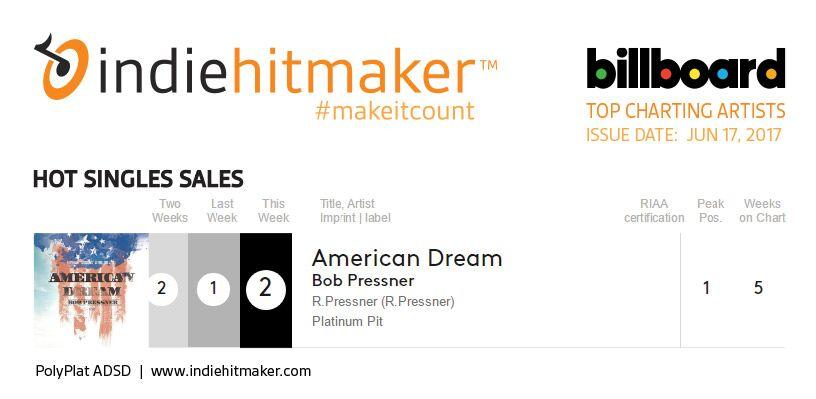 Bob Pressner billboard chart june 17th