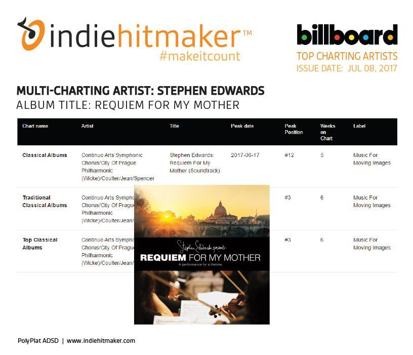 stephen edwards billboard charts