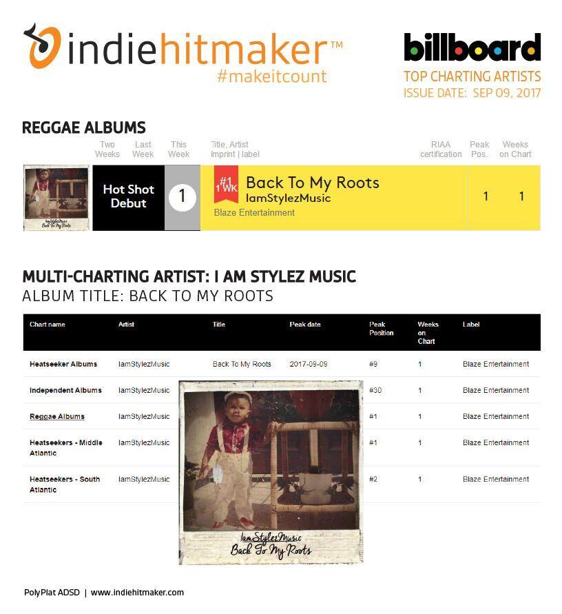 iamstlyez billboard charts