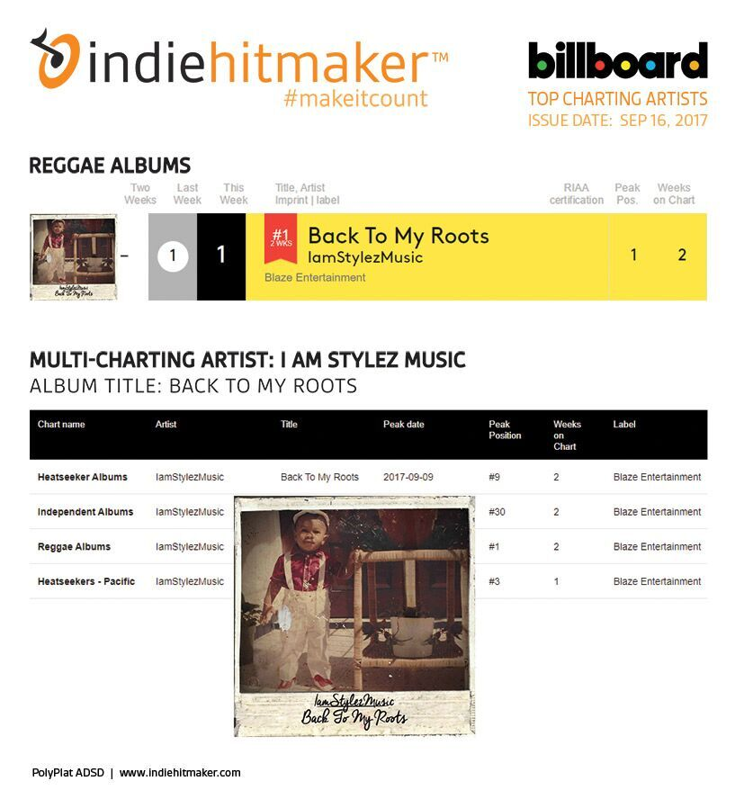 iamstylezmusic billboard charts