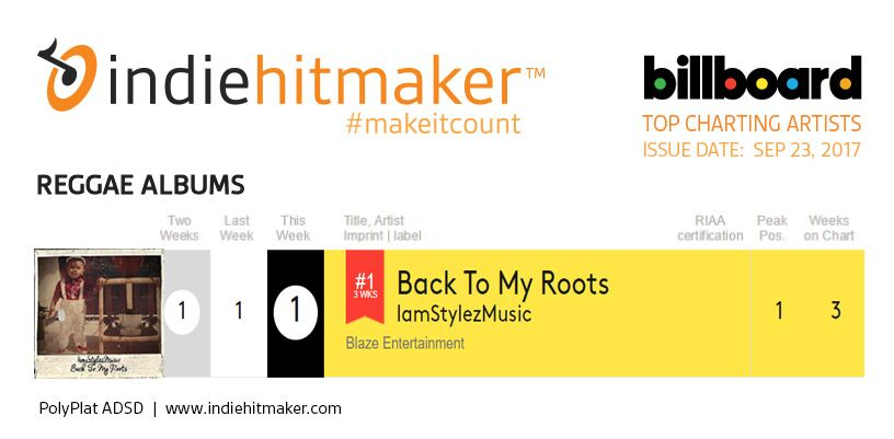 iamstylzemusic billboard charts