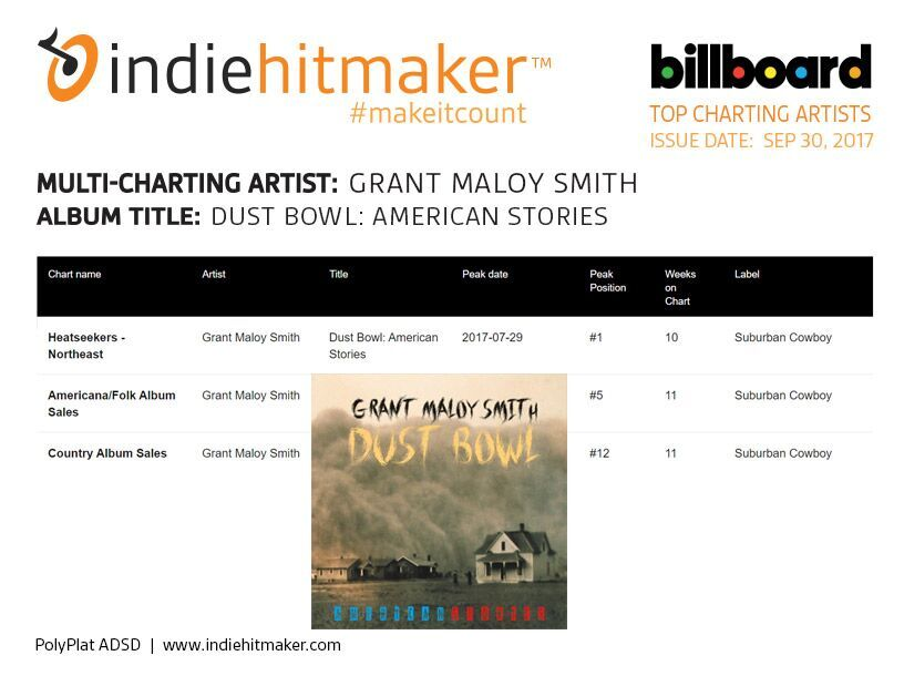 grant maloy smith billboard charts