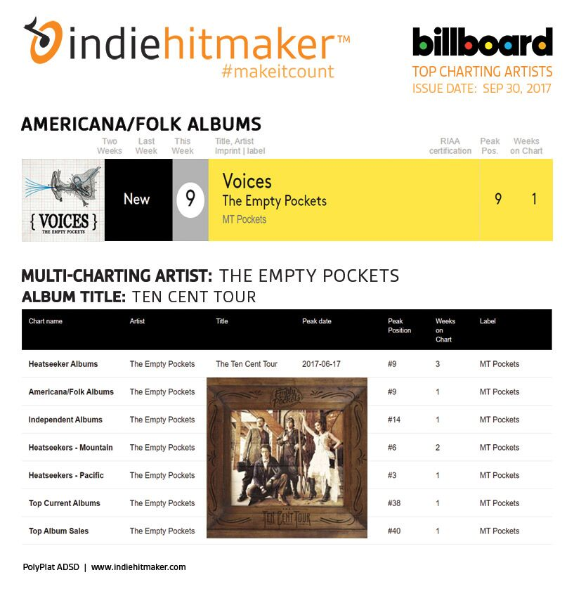 empty pockets billboard charts