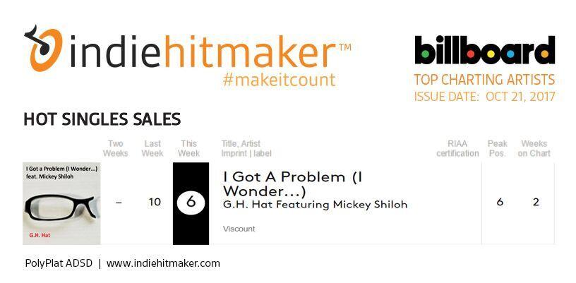 g h hat billboard charts