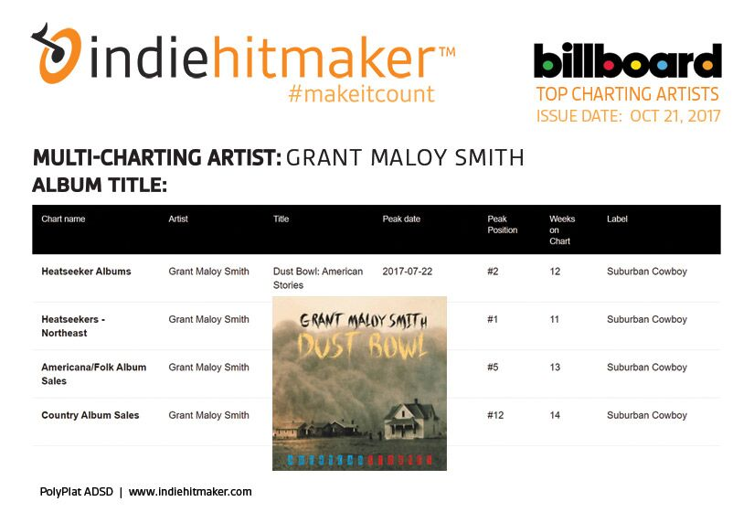 grant maloy smith dust bowl billboard charts