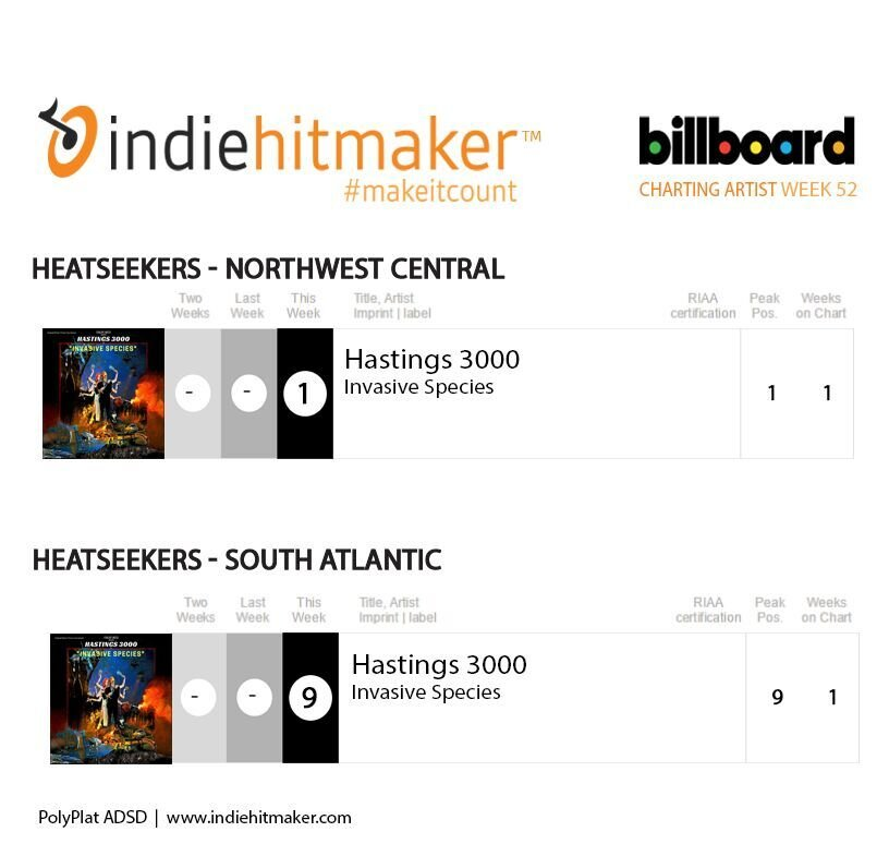 hastings 3000 billboard charts