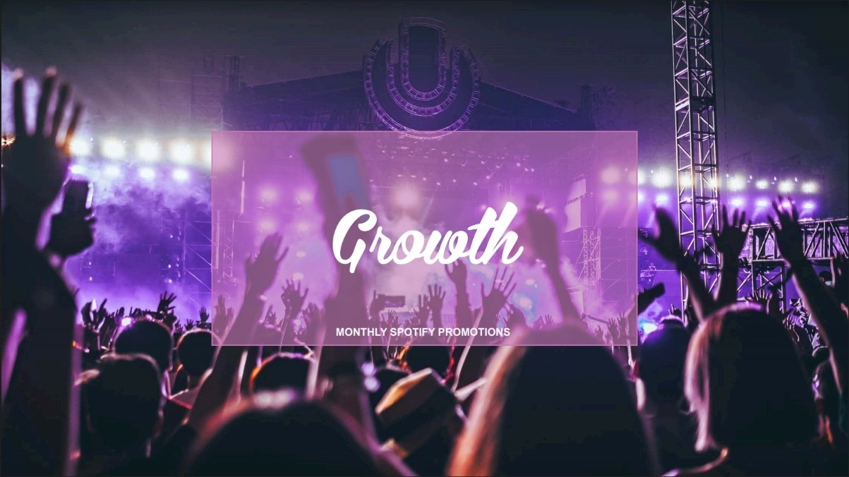 indiehitmaker spotify growth promotions