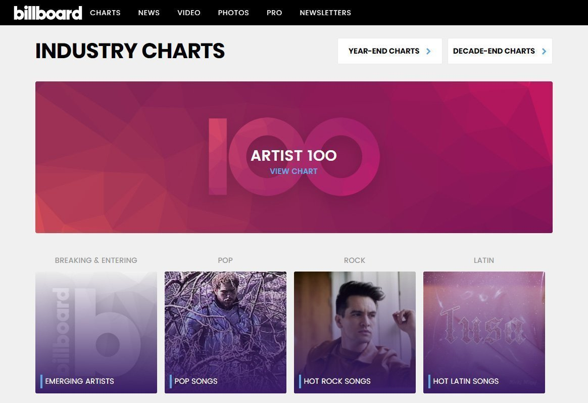Billboard Charting 2020 Industry Charts