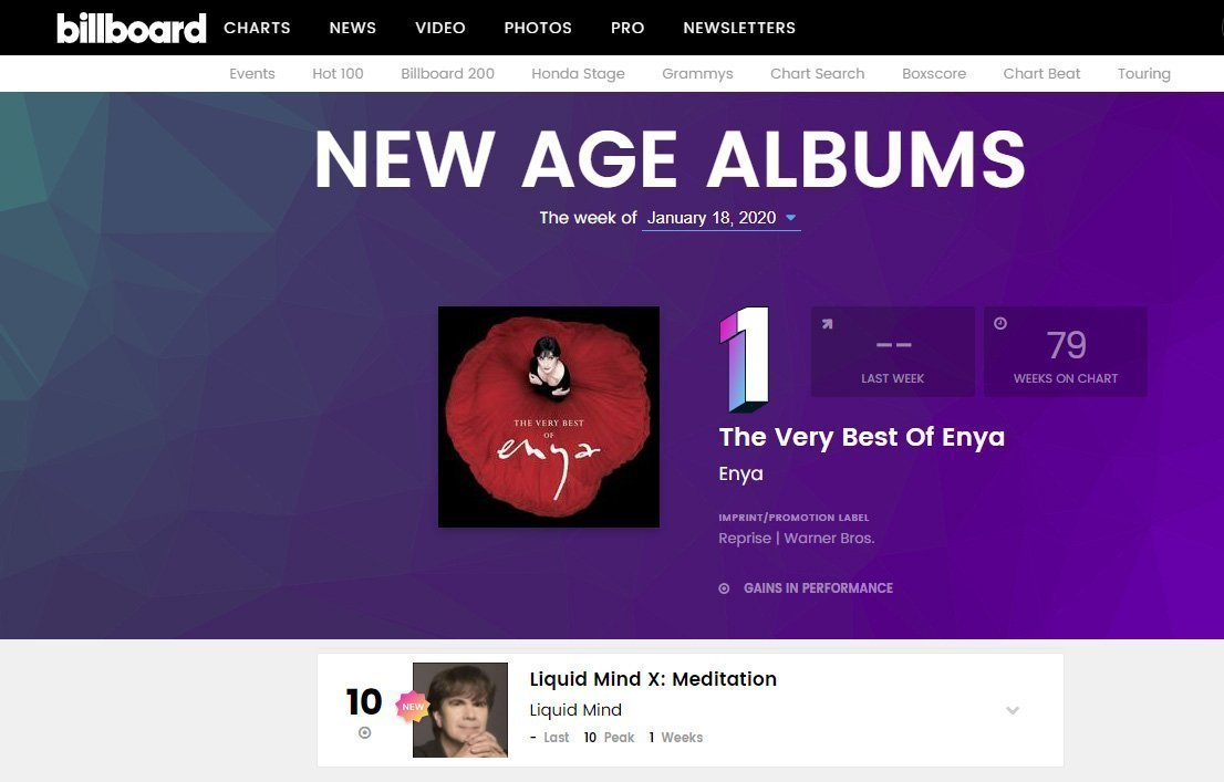 Billboard Charting 2020 WK02 2020 New Age Albums