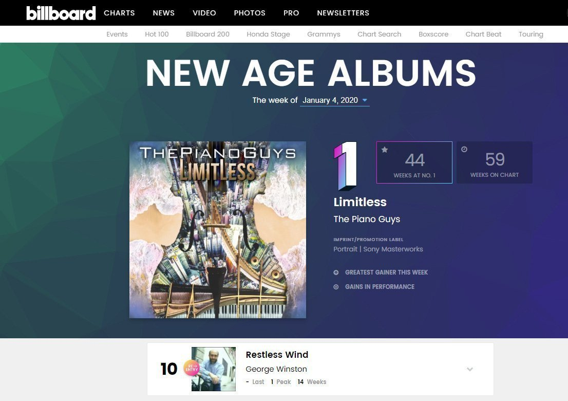 Billboard Charting 2020 WK52 2019 New Age Albums